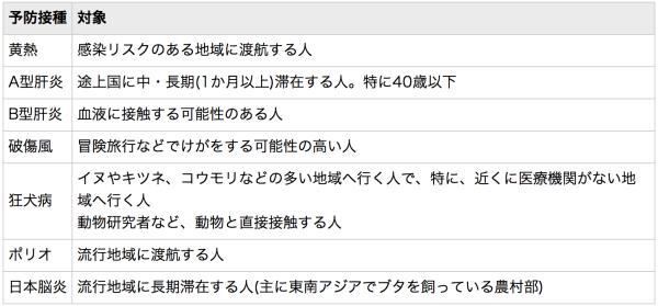 スクリーンショット 2014-06-29 17.35.47